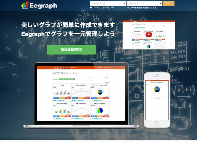 グラフ生成:Eegraph