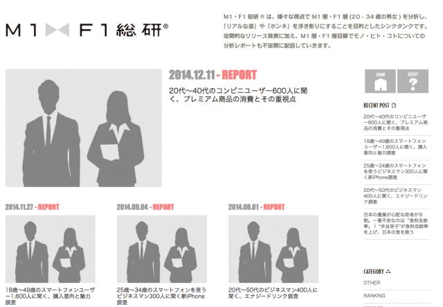 M1F1総研